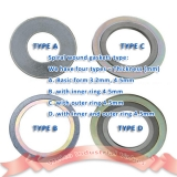 Gasket for valve